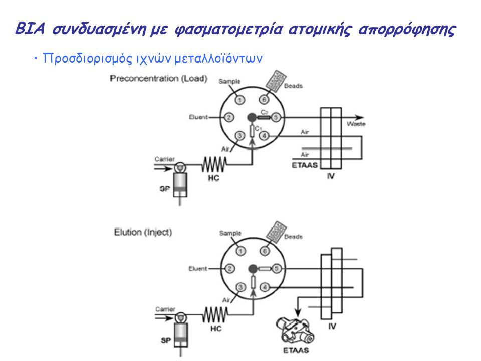 BIA συνδυασμένη με φασματομετρία ατομικής απορρόφησης Προσδιορισμός ιχνών μεταλλοϊόντων