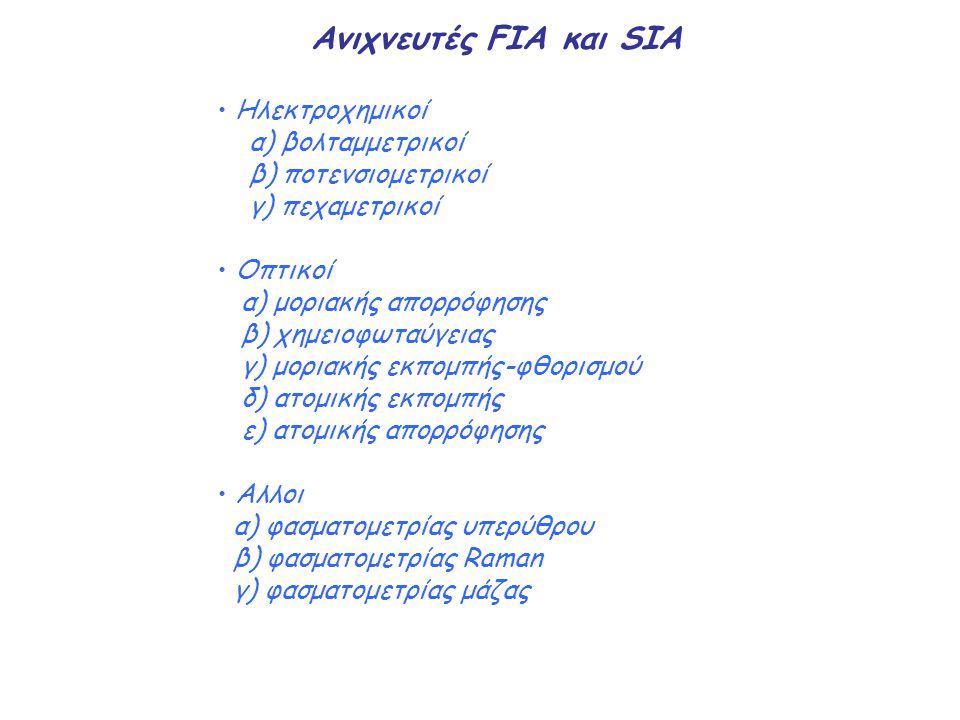Ανιχνευτές FIA και SIA Ηλεκτροχημικοί α) βολταμμετρικοί β) ποτενσιομετρικοί γ) πεχαμετρικοί Οπτικοί α) μοριακής απορρόφησης β) χημειοφωταύγειας γ) μορ
