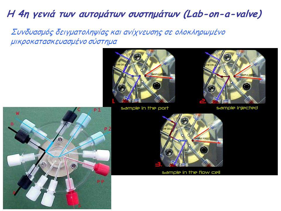 Η 4η γενιά των αυτομάτων συστημάτων (Lab-on-a-valve) Συνδυασμός δειγματοληψίας και ανίχνευσης σε ολοκληρωμένο μικροκατασκευασμένο σύστημα