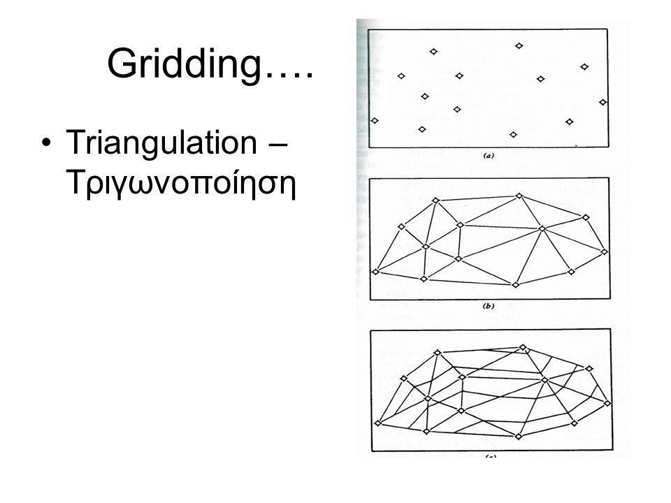 Gridding…. Τriangulation – Τριγωνοποίηση