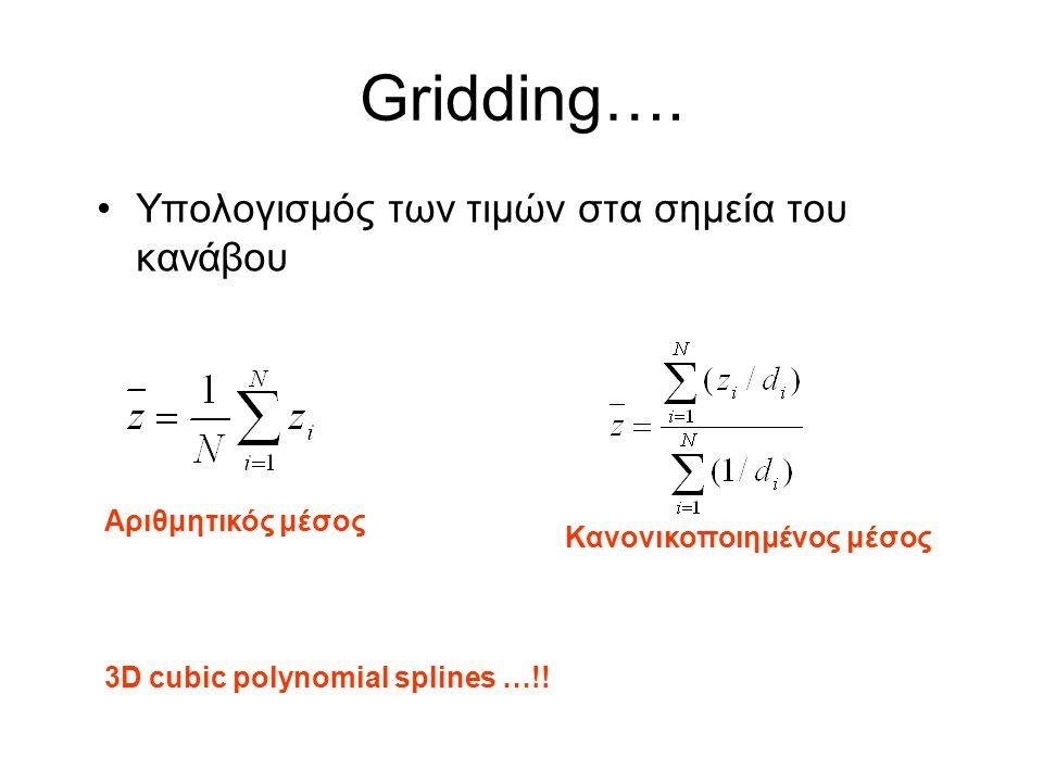 Gridding….