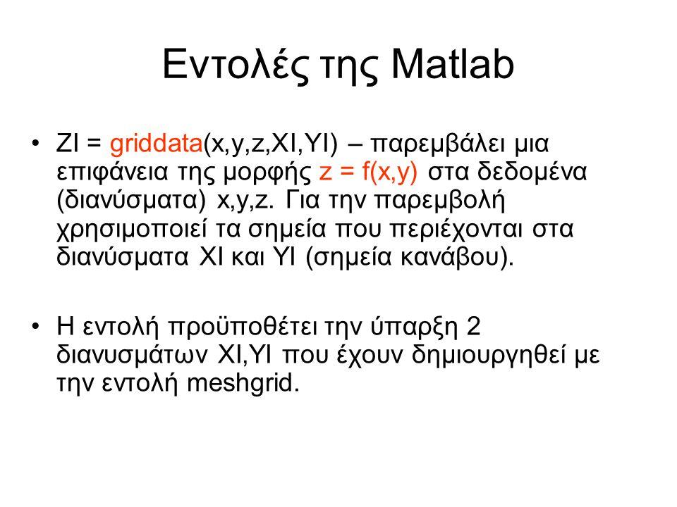 Εντολές της Matlab ZI = griddata(x,y,z,XI,YI) – παρεμβάλει μια επιφάνεια της μορφής z = f(x,y) στα δεδομένα (διανύσματα) x,y,z.