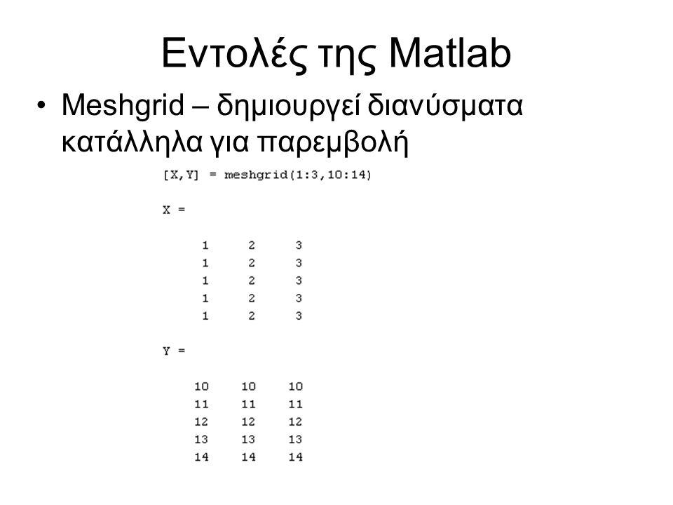 Meshgrid – δημιουργεί διανύσματα κατάλληλα για παρεμβολή