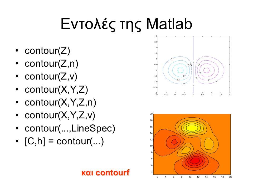 Εντολές της Matlab contour(Z) contour(Z,n) contour(Z,v) contour(X,Y,Z) contour(X,Y,Z,n) contour(X,Y,Z,v) contour(...,LineSpec) [C,h] = contour(...) και contourf