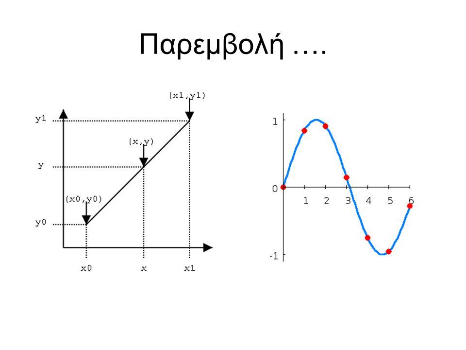 Ξεκινώντας από τα δεδομένα x,y, (z) επιλέγω αρχικά τα σημεία ελέγχου (control points).