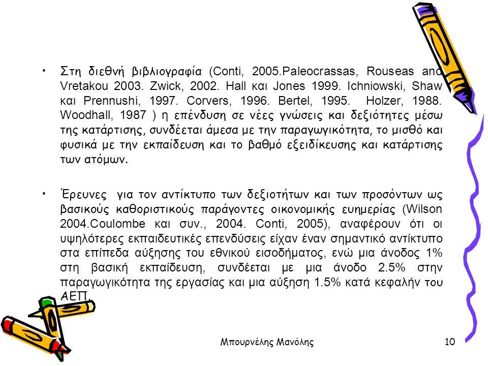 Μπουρνέλης Μανόλης10 Στη διεθνή βιβλιογραφία (Conti, 2005.Paleocrassas, Rouseas and Vretakou 2003. Zwick, 2002. Hall και Jones 1999. Ichniowski, Shaw