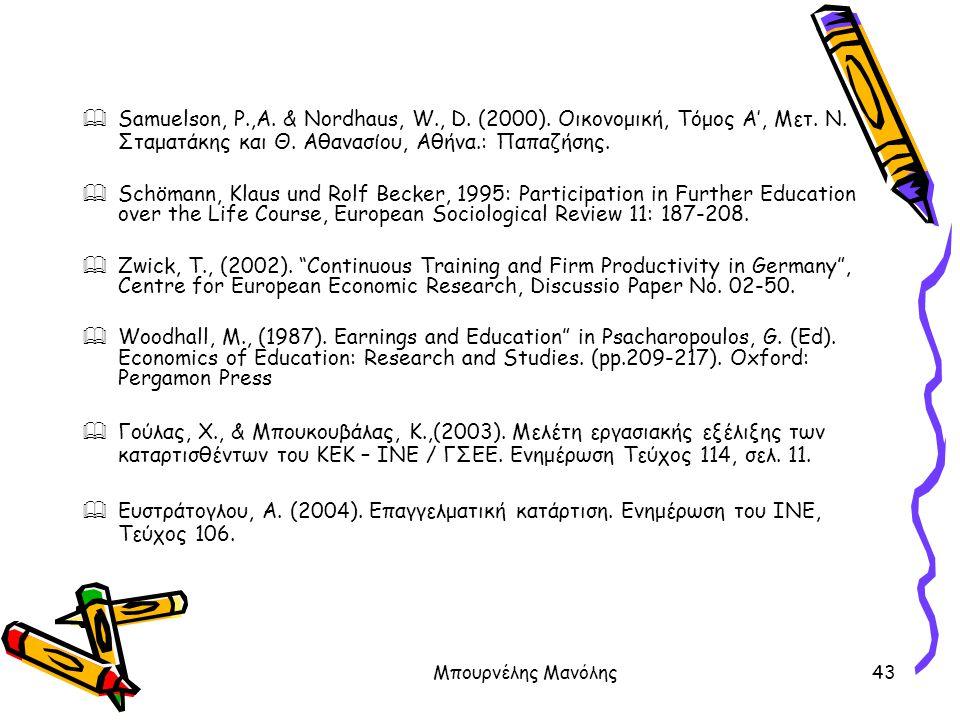 Μπουρνέλης Μανόλης43  Samuelson, P.,A. & Nordhaus, W., D. (2000). Οικονομική, Τόμος Α', Μετ. Ν. Σταματάκης και Θ. Αθανασίου, Αθήνα.: Παπαζήσης.  Sch