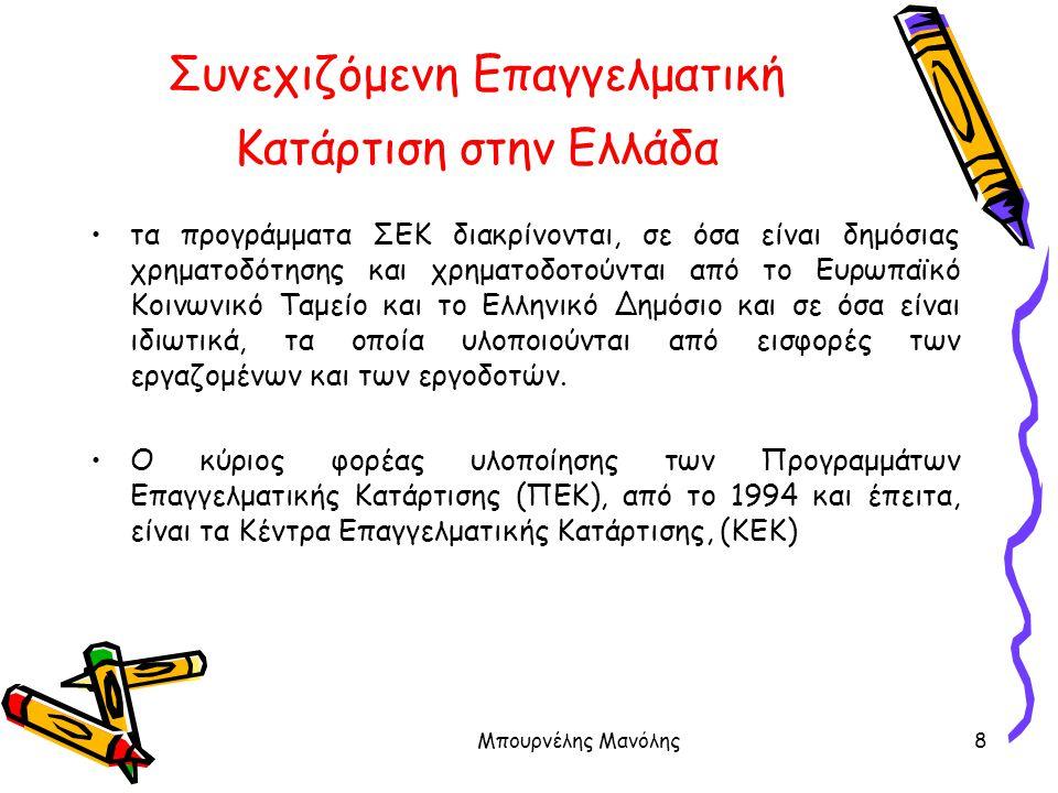 Μπουρνέλης Μανόλης8 Συνεχιζόμενη Επαγγελματική Κατάρτιση στην Ελλάδα τα προγράμματα ΣΕΚ διακρίνονται, σε όσα είναι δημόσιας χρηματοδότησης και χρηματο