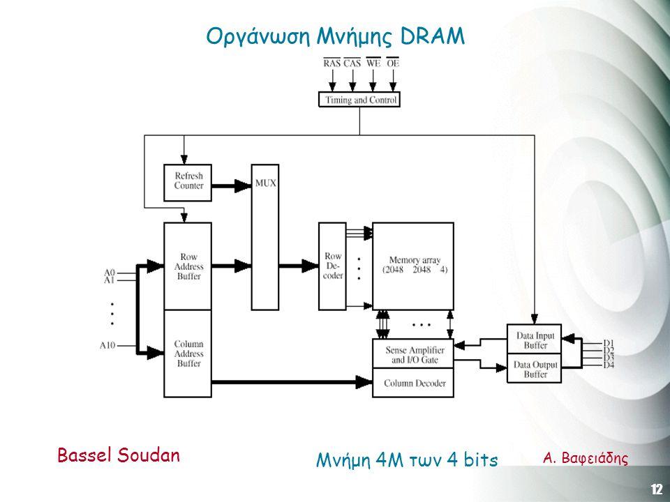 12 Α. Βαφειάδης Οργάνωση Μνήμης DRAM Bassel Soudan Μνήμη 4M των 4 bits