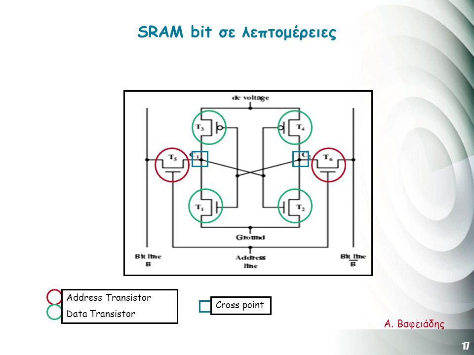 17 Α. Βαφειάδης SRAM bit σε λεπτομέρειες Address Transistor Data Transistor Cross point