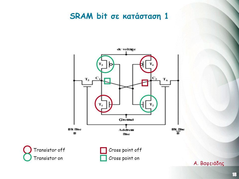 18 Α. Βαφειάδης SRAM bit σε κατάσταση 1 Transistor off Transistor on Cross point off Cross point on