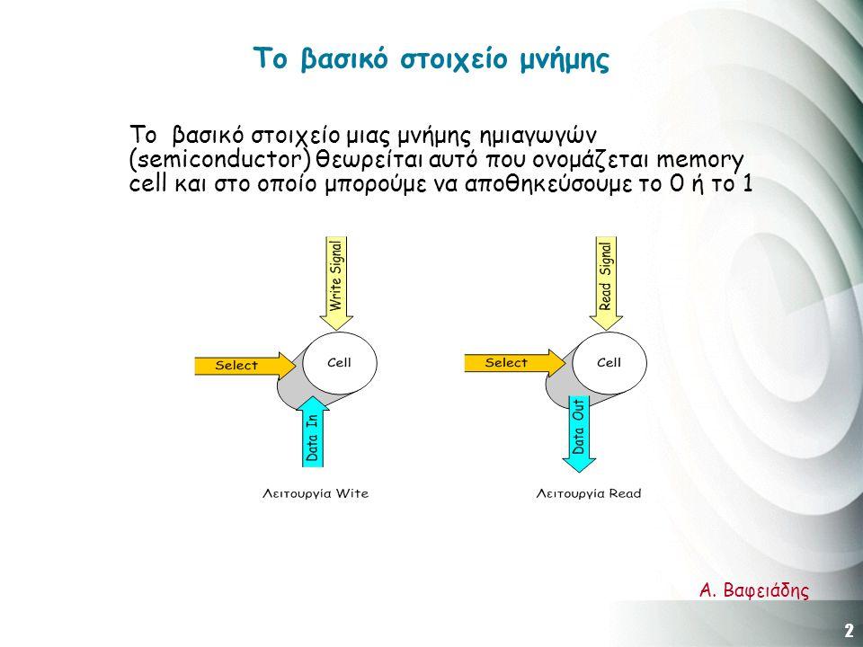 2 Α. Βαφειάδης Το βασικό στοιχείο μνήμης Το βασικό στοιχείο μιας μνήμης ημιαγωγών (semiconductor) θεωρείται αυτό που ονομάζεται memory cell και στο οπ