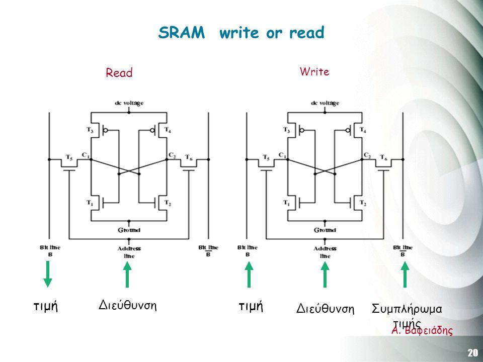 20 Α. Βαφειάδης SRAM write or read Read Write τιμή Συμπλήρωμα τιμής τιμή Διεύθυνση