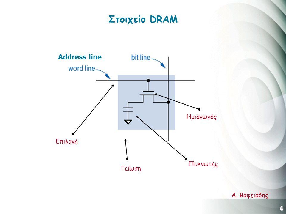 4 Α. Βαφειάδης Στοιχείο DRAM Επιλογή Πυκνωτής Ημιαγωγός Γείωση Address line