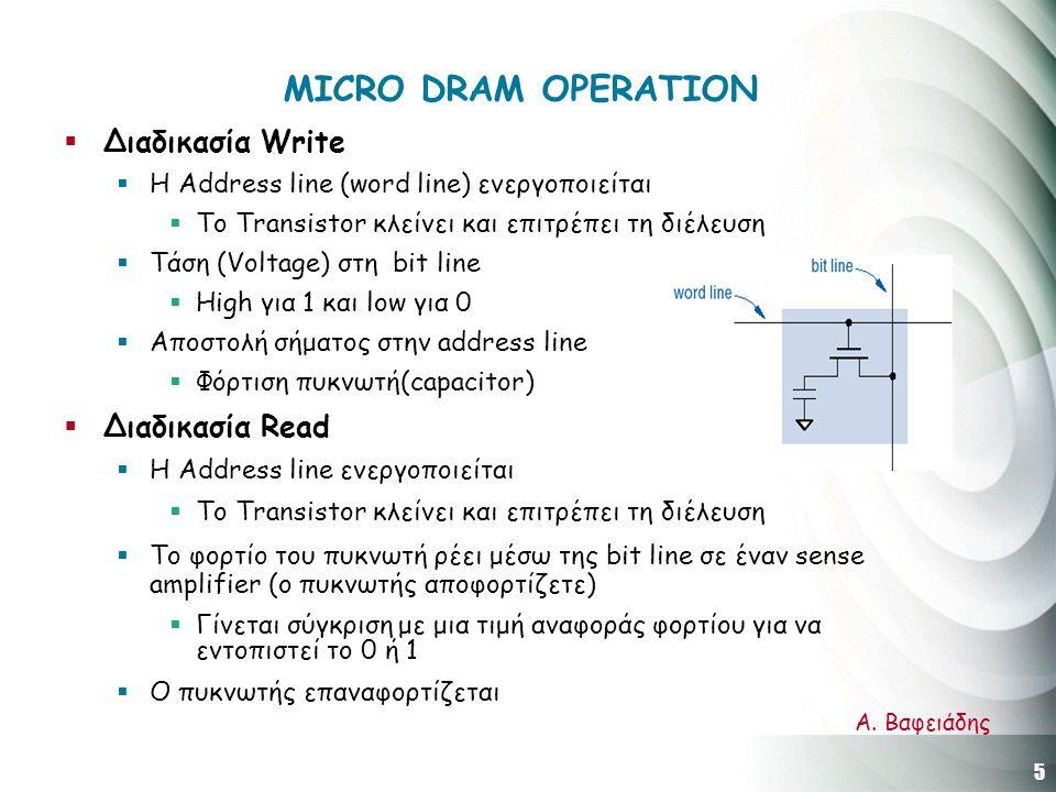 5 Α. Βαφειάδης MICRO DRAM OPERATION  Διαδικασία Write  Η Address line (word line) ενεργοποιείται  Το Transistor κλείνει και επιτρέπει τη διέλευση 