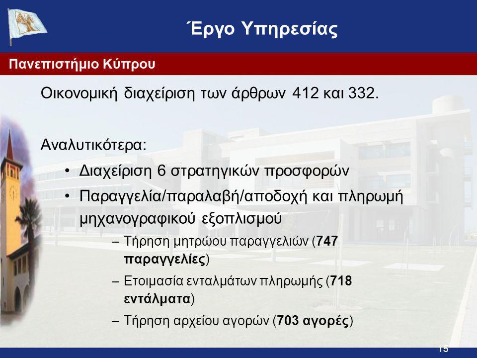 15 Έργο Υπηρεσίας Οικονομική διαχείριση των άρθρων 412 και 332.