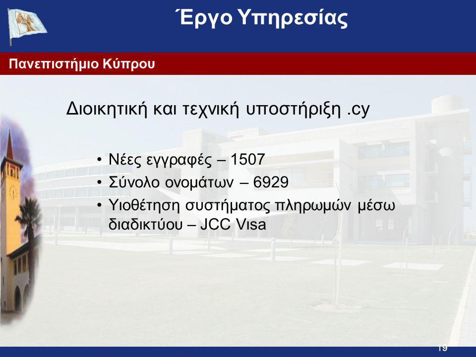 19 Έργο Υπηρεσίας Διοικητική και τεχνική υποστήριξη.cy Νέες εγγραφές – 1507 Σύνολο ονομάτων – 6929 Υιοθέτηση συστήματος πληρωμών μέσω διαδικτύου – JCC Vιsa