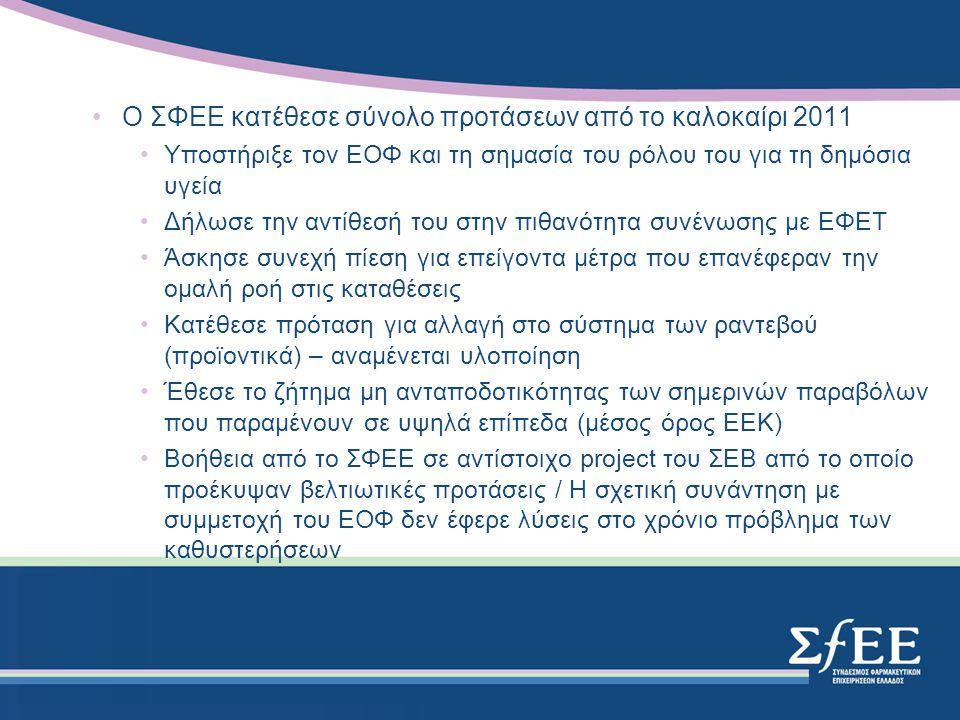 Ο ΣΦΕΕ κατέθεσε σύνολο προτάσεων από το καλοκαίρι 2011 Υποστήριξε τον ΕΟΦ και τη σημασία του ρόλου του για τη δημόσια υγεία Δήλωσε την αντίθεσή του στην πιθανότητα συνένωσης με ΕΦΕΤ Άσκησε συνεχή πίεση για επείγοντα μέτρα που επανέφεραν την ομαλή ροή στις καταθέσεις Κατέθεσε πρόταση για αλλαγή στο σύστημα των ραντεβού (προϊοντικά) – αναμένεται υλοποίηση Έθεσε το ζήτημα μη ανταποδοτικότητας των σημερινών παραβόλων που παραμένουν σε υψηλά επίπεδα (μέσος όρος ΕΕΚ) Βοήθεια από το ΣΦΕΕ σε αντίστοιχο project του ΣΕΒ από το οποίο προέκυψαν βελτιωτικές προτάσεις / Η σχετική συνάντηση με συμμετοχή του ΕΟΦ δεν έφερε λύσεις στο χρόνιο πρόβλημα των καθυστερήσεων