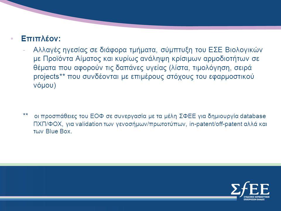 Νοσοκομειακές συσκευασίες (ΝΣ) –Η απαίτηση του ΥΥ για ΝΑ απασχόλησε την ομάδα μας αλλά και τον ΣΦΕΕ το 2011 –Ακολούθησε απόφαση ad hoc επιτροπής που εξίσωσε τις πολλαπλές μηνιαίες συσκευασίες με τις ΝΣ με ισχύ έως το Μάιο 2012 –Οι διαγωνισμοί στα νοσοκομεία φαίνεται να στερούν το νόημα της εφαρμογής ΝΣ και τη συνεπαγόμενη πιθανή μείωση τιμών κατά 12 %, καθώς οι διαγωνισμοί πετυχαίνουν πολύ χαμηλότερες τιμές προσφοράς Follow-up τον Μάϊο 2012 προς αποφυγή εκπλήξεων
