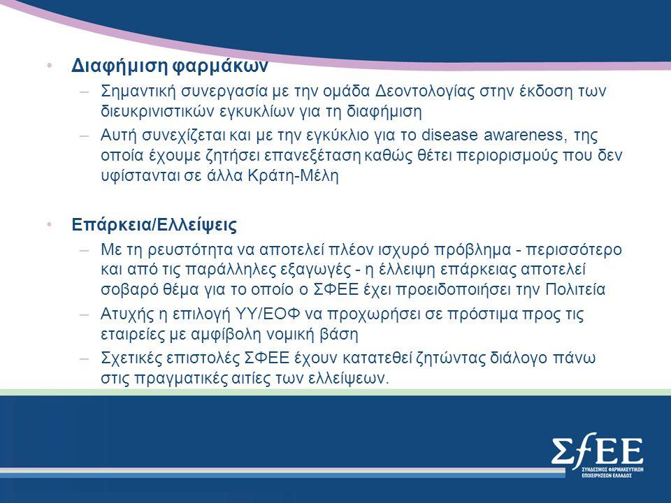 Διαφήμιση φαρμάκων –Σημαντική συνεργασία με την ομάδα Δεοντολογίας στην έκδοση των διευκρινιστικών εγκυκλίων για τη διαφήμιση –Αυτή συνεχίζεται και με την εγκύκλιο για το disease awareness, της οποία έχουμε ζητήσει επανεξέταση καθώς θέτει περιορισμούς που δεν υφίστανται σε άλλα Κράτη-Μέλη Επάρκεια/Ελλείψεις –Με τη ρευστότητα να αποτελεί πλέον ισχυρό πρόβλημα - περισσότερο και από τις παράλληλες εξαγωγές - η έλλειψη επάρκειας αποτελεί σοβαρό θέμα για το οποίο ο ΣΦΕΕ έχει προειδοποιήσει την Πολιτεία –Ατυχής η επιλογή ΥΥ/ΕΟΦ να προχωρήσει σε πρόστιμα προς τις εταιρείες με αμφίβολη νομική βάση –Σχετικές επιστολές ΣΦΕΕ έχουν κατατεθεί ζητώντας διάλογο πάνω στις πραγματικές αιτίες των ελλείψεων.