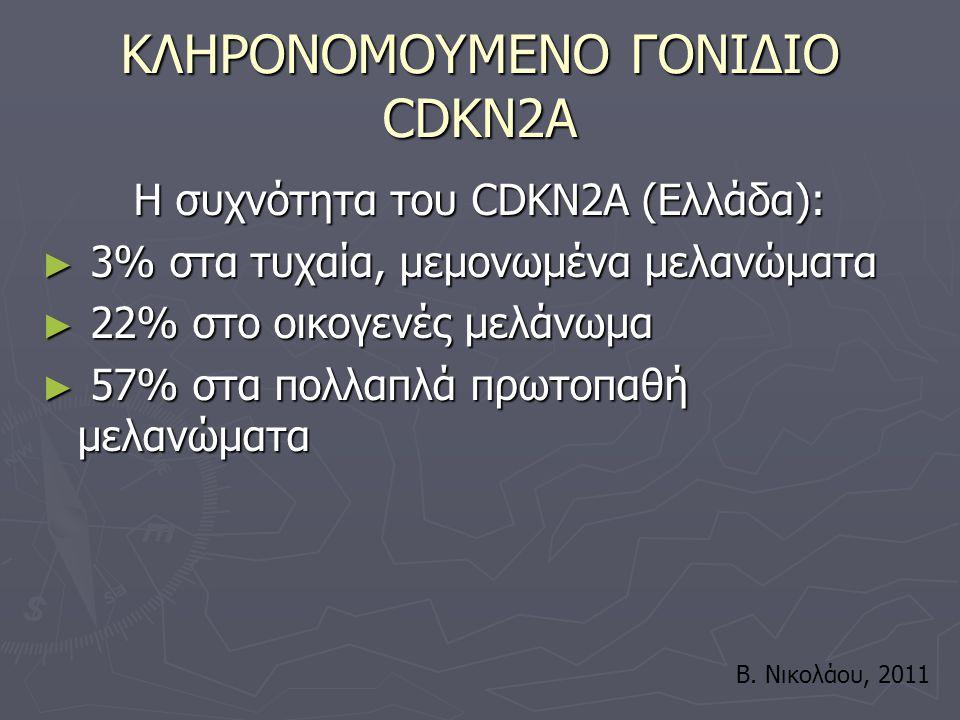ΚΛΗΡΟΝΟΜΟΥΜΕΝΟ ΓΟΝΙΔΙΟ CDKN2A Η συχνότητα του CDKN2A (Ελλάδα): ► 3% στα τυχαία, μεμονωμένα μελανώματα ► 22% στο οικογενές μελάνωμα ► 57% στα πολλαπλά