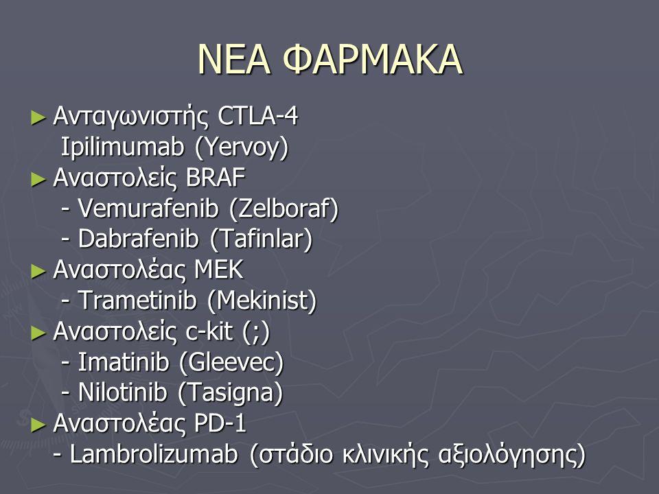 ΝΕΑ ΦΑΡΜΑΚΑ ► Ανταγωνιστής CTLA-4 Ipilimumab (Yervoy) Ipilimumab (Yervoy) ► Αναστολείς BRAF - Vemurafenib (Zelboraf) - Vemurafenib (Zelboraf) - Dabraf