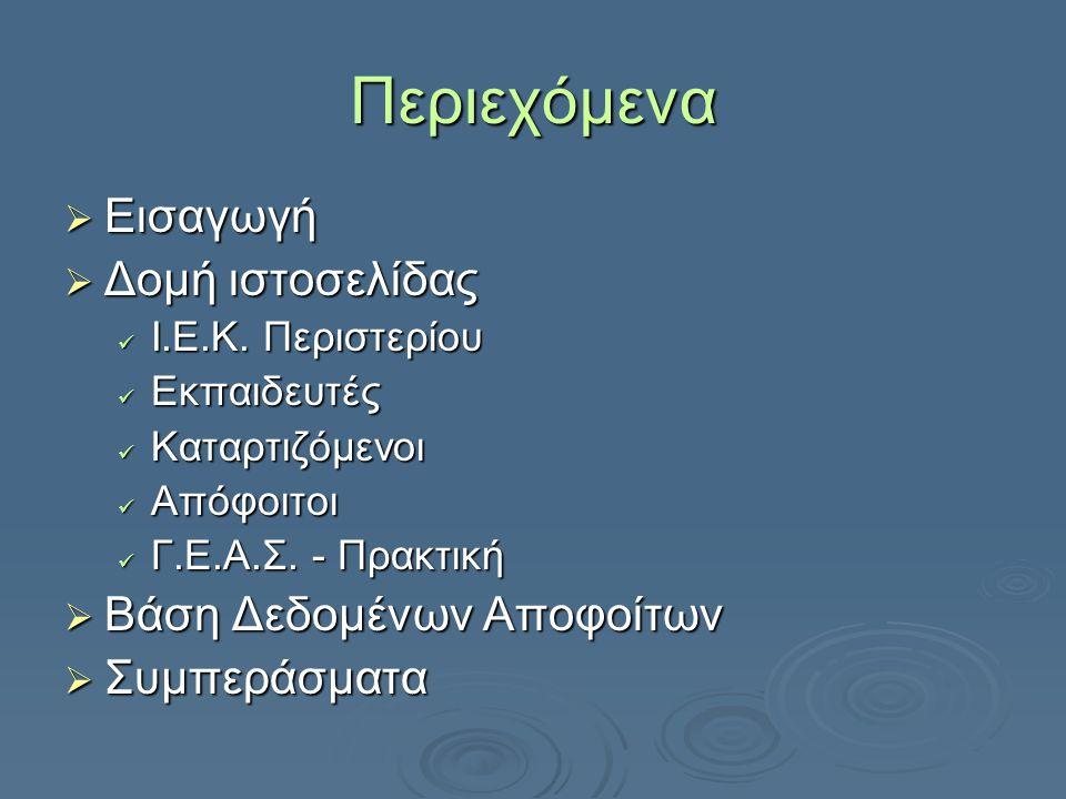Περιεχόμενα  Εισαγωγή  Δομή ιστοσελίδας Ι.Ε.Κ. Περιστερίου Ι.Ε.Κ.