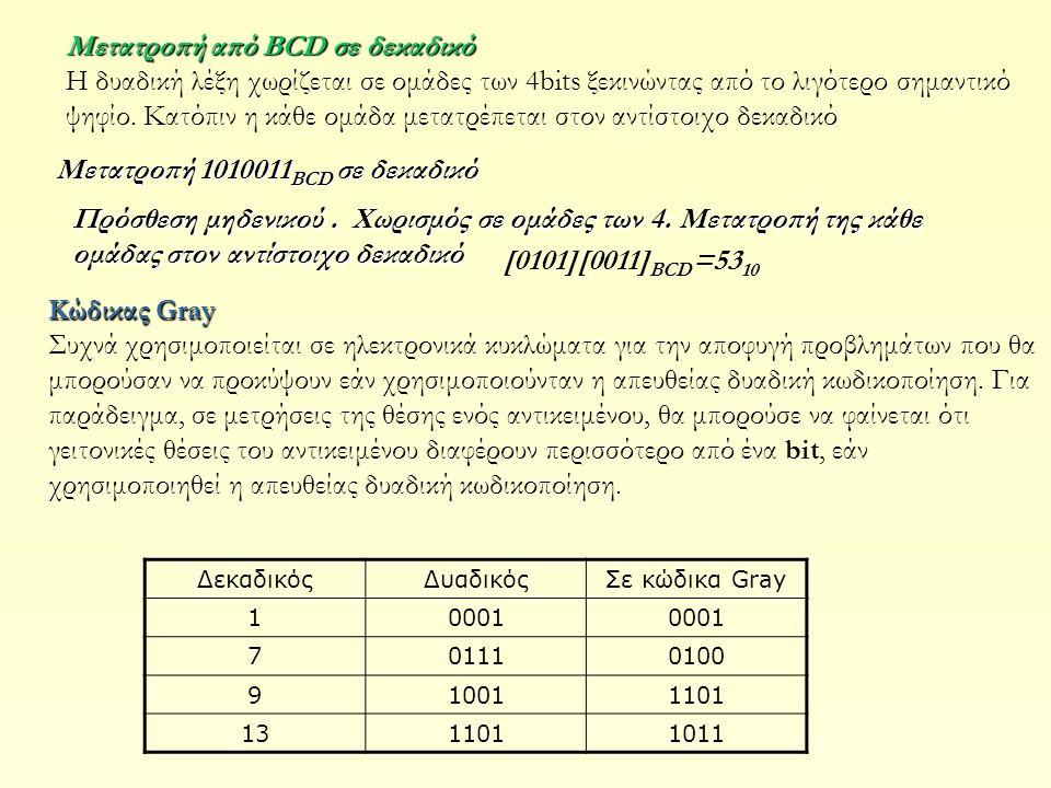 Μετατροπή 1010011 BCD σε δεκαδικό Πρόσθεση μηδενικού. Χωρισμός σε ομάδες των 4. Mετατροπή της κάθε ομάδας στον αντίστοιχο δεκαδικό [0101][0011] BCD =5