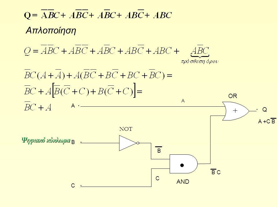 Απλοποίηση Ψηφιακό κύκλωμα Α C OR Β A C AND B C Q A +C B B     NOT