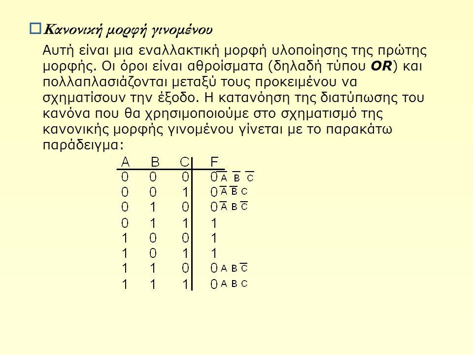  Κανονική μορφή γινομένου Αυτή είναι μια εναλλακτική μορφή υλοποίησης της πρώτης μορφής. Οι όροι είναι αθροίσματα (δηλαδή τύπου OR) και πολλαπλασιάζο