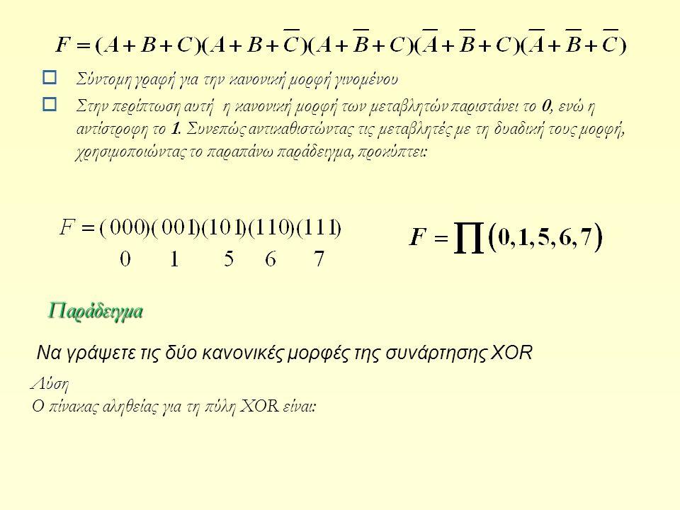  Σύντομη γραφή για την κανονική μορφή γινομένου  Στην περίπτωση αυτή η κανονική μορφή των μεταβλητών παριστάνει το 0, ενώ η αντίστροφη το 1. Συνεπώς