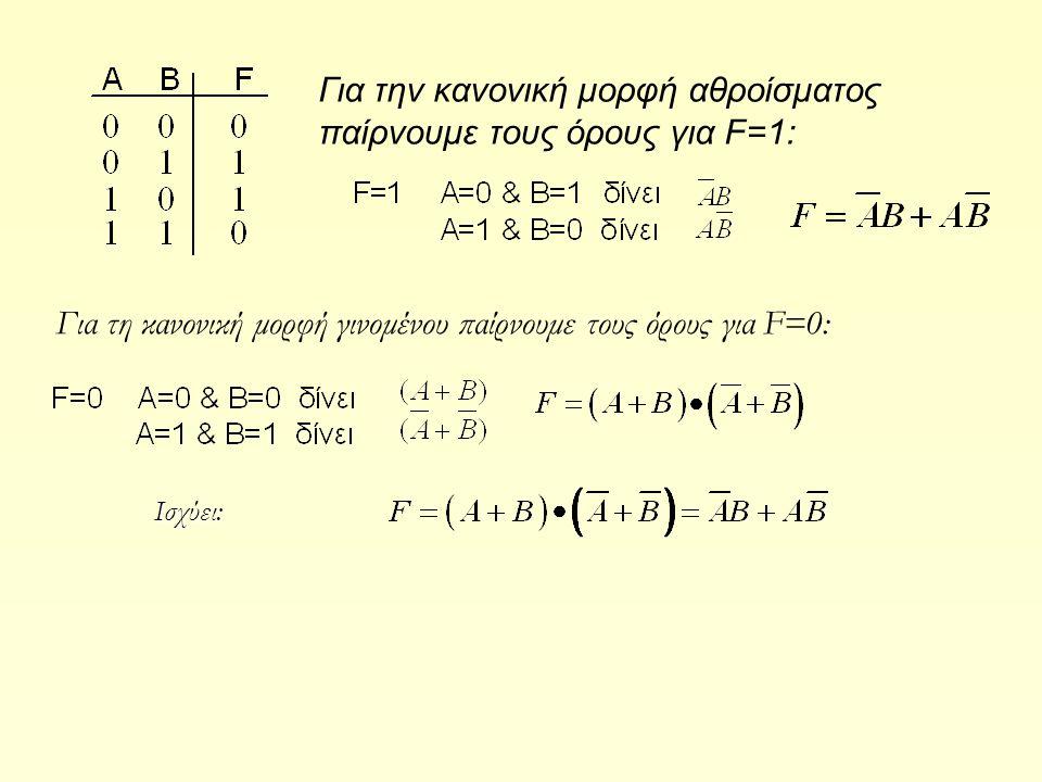Για την κανονική μορφή αθροίσματος παίρνουμε τους όρους για F=1: Για τη κανονική μορφή γινομένου παίρνουμε τους όρους για F=0: Ισχύει: