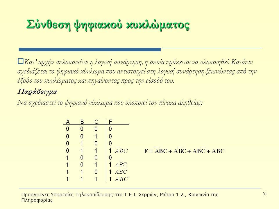 Προηγμένες Υπηρεσίες Τηλεκπαίδευσης στο Τ.Ε.Ι. Σερρών, Μέτρο 1.2., Κοινωνία της Πληροφορίας 31 Σύνθεση ψηφιακού κυκλώματος  Κατ' αρχήν απλοποιείται η