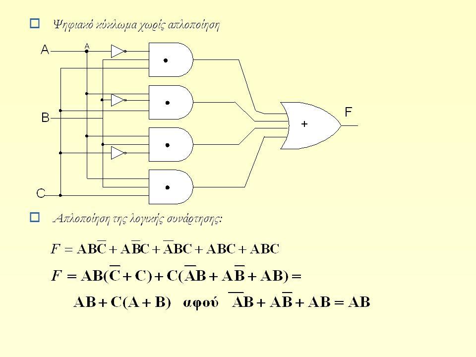  Ψηφιακό κύκλωμα χωρίς απλοποίηση  Απλοποίηση της λογικής συνάρτησης: