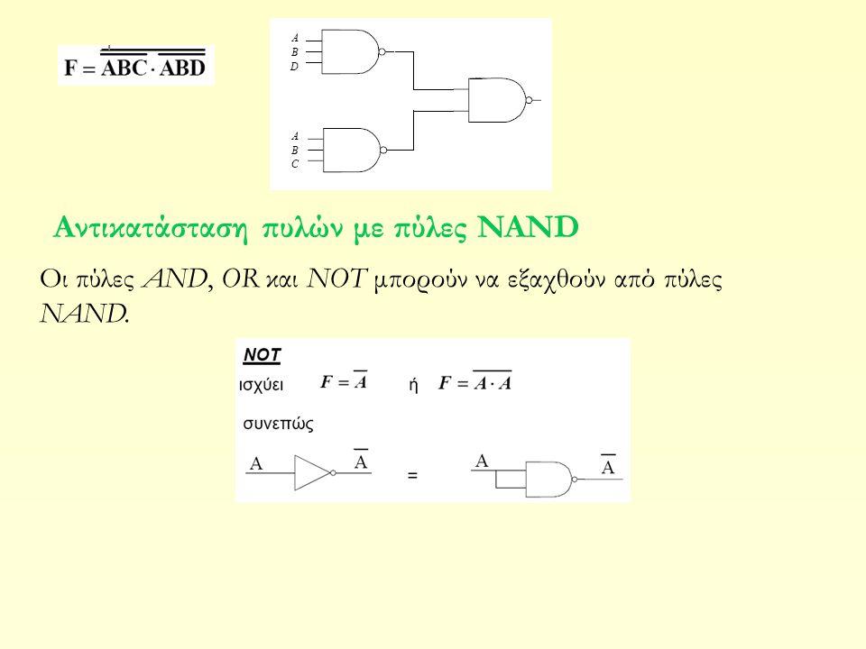 Αντικατάσταση πυλών με πύλες NAND Οι πύλες AND, OR και NOT μπορούν να εξαχθούν από πύλες NAND.