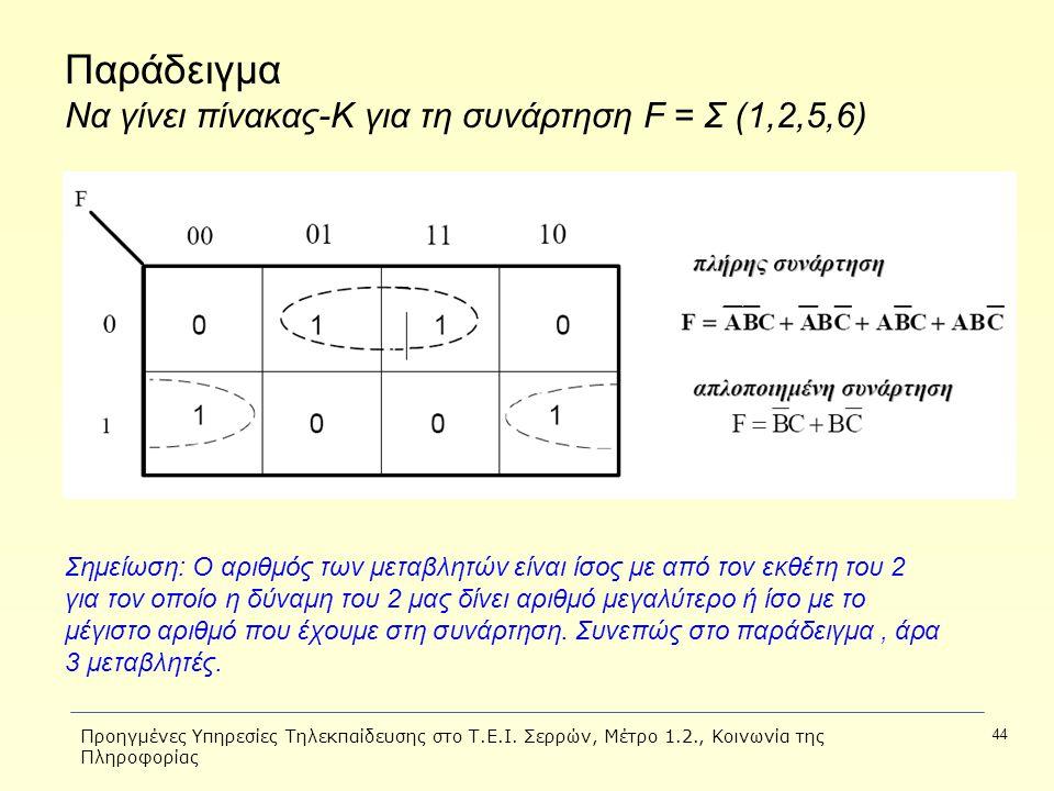 Προηγμένες Υπηρεσίες Τηλεκπαίδευσης στο Τ.Ε.Ι. Σερρών, Μέτρο 1.2., Κοινωνία της Πληροφορίας 44 Παράδειγμα Να γίνει πίνακας-Κ για τη συνάρτηση F = Σ (1