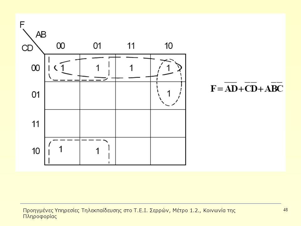 Προηγμένες Υπηρεσίες Τηλεκπαίδευσης στο Τ.Ε.Ι. Σερρών, Μέτρο 1.2., Κοινωνία της Πληροφορίας 48