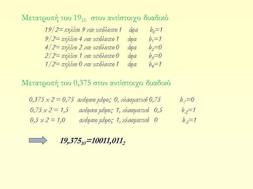 Μετατροπή του 19 10 στον αντίστοιχο δυαδικό 19/2= πηλίκο 9 και υπόλοιπο 1 άρα b 0 =1 9/2= πηλίκο 4 και υπόλοιπο 1 άρα b 1 =1 4/2= πηλίκο 2 και υπόλοιπ