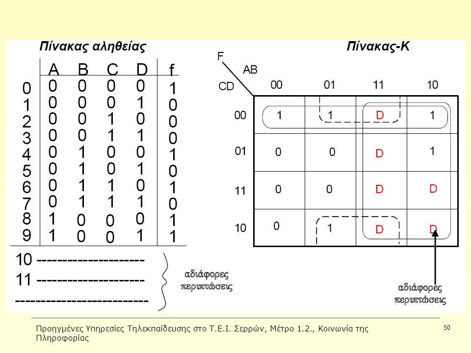 Προηγμένες Υπηρεσίες Τηλεκπαίδευσης στο Τ.Ε.Ι. Σερρών, Μέτρο 1.2., Κοινωνία της Πληροφορίας 50