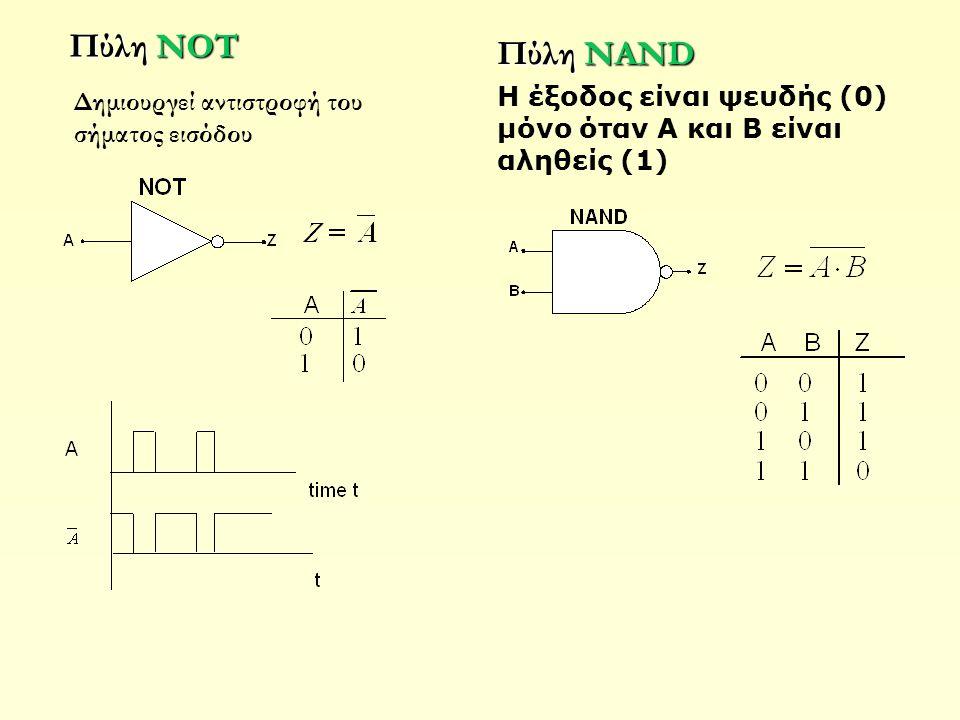 Πύλη NOR Πύλη XOR H έξοδος είναι αληθής (1), όταν ή μία εκ των δύο εισόδων είναι αληθής (1), αλλά όχι και οι δύο ταυτόχρονα H έξοδος είναι αληθής (1), όταν και οι δύο είσοδοι είναι ψευδείς (0)