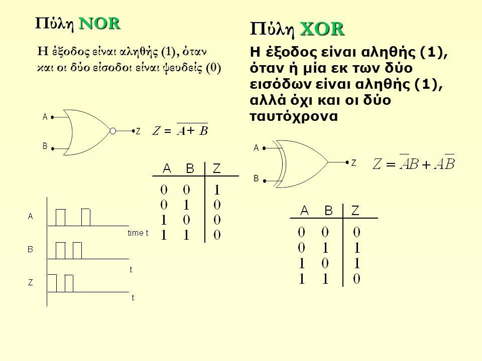 Πύλη NOR Πύλη XOR H έξοδος είναι αληθής (1), όταν ή μία εκ των δύο εισόδων είναι αληθής (1), αλλά όχι και οι δύο ταυτόχρονα H έξοδος είναι αληθής (1),