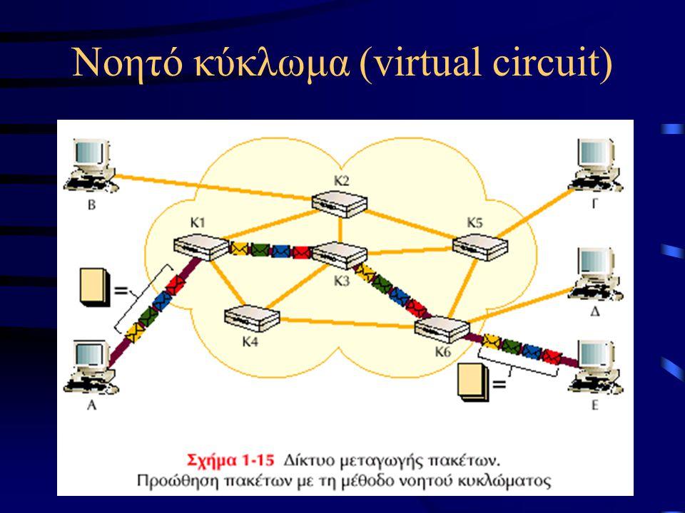 Νοητό κύκλωμα (virtual circuit)