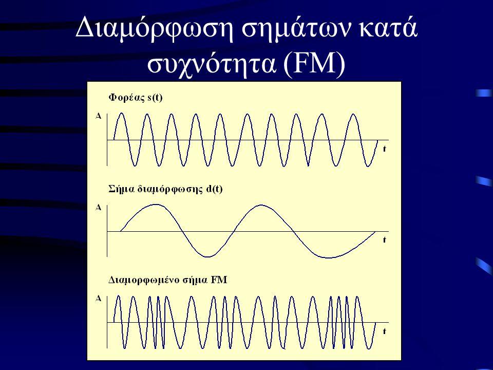 Διαμόρφωση σημάτων κατά συχνότητα (FΜ)
