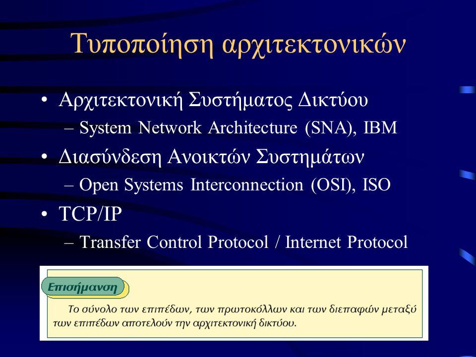 Τυποποίηση αρχιτεκτονικών Αρχιτεκτονική Συστήματος Δικτύου –System Network Architecture (SNA), IBM Διασύνδεση Ανοικτών Συστημάτων –Open Systems Interconnection (OSI), ISO TCP/IP –Transfer Control Protocol / Internet Protocol