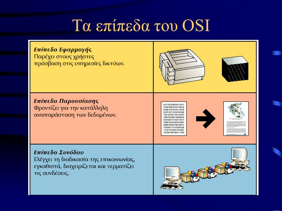 Τα επίπεδα του OSI