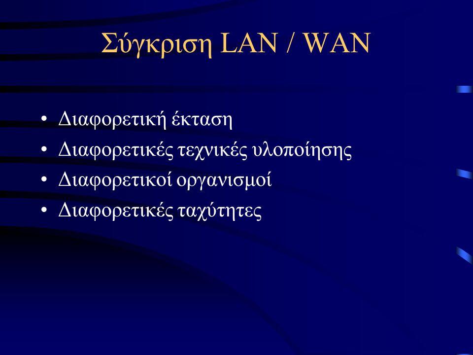 Σύγκριση LAN / WAN Διαφορετική έκταση Διαφορετικές τεχνικές υλοποίησης Διαφορετικοί οργανισμοί Διαφορετικές ταχύτητες