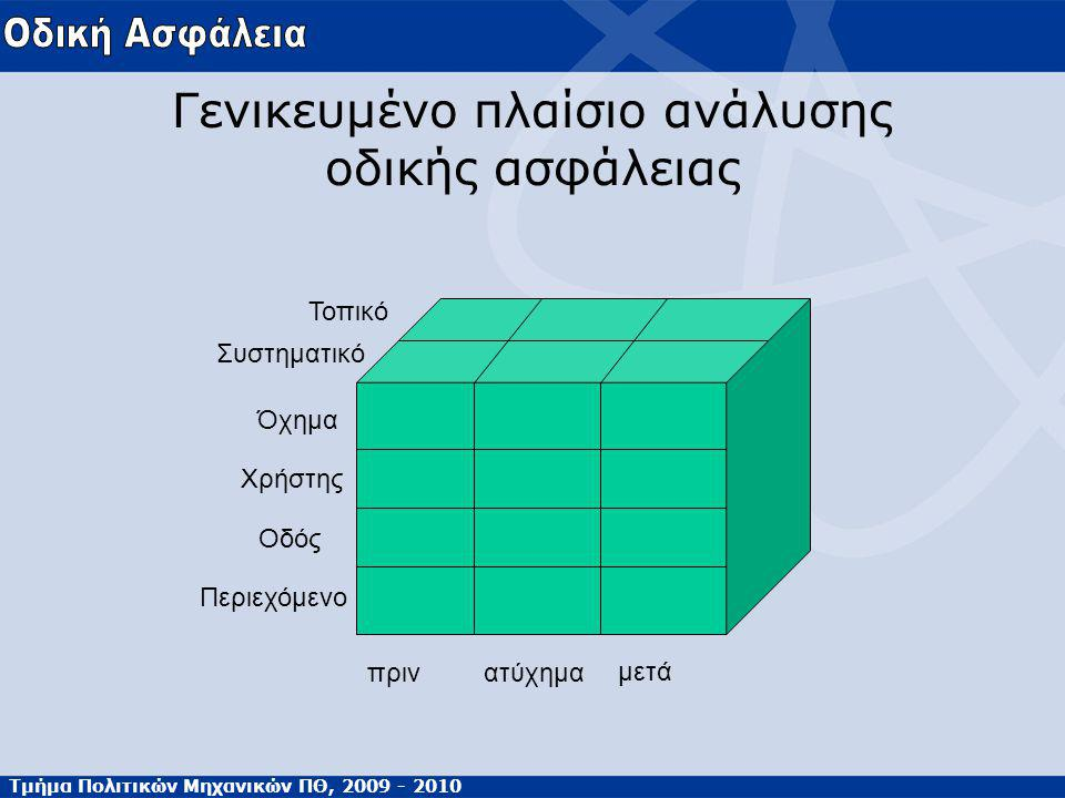 Τμήμα Πολιτικών Μηχανικών ΠΘ, 2009 - 2010 Γενικευμένο πλαίσιο ανάλυσης οδικής ασφάλειας Τοπικό Συστηματικό Όχημα πριν Περιεχόμενο Χρήστης Οδός μετά ατ