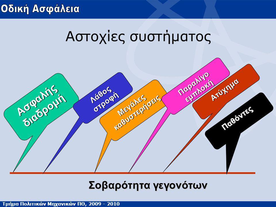 Τμήμα Πολιτικών Μηχανικών ΠΘ, 2009 - 2010 Αστοχίες συστήματος Ασφαλής διαδρομή Λάθος στροφή Μεγάλες καθυστερήσεις Παραλίγο εμπλοκή Ατύχημα Παθόντες Σοβαρότητα γεγονότων
