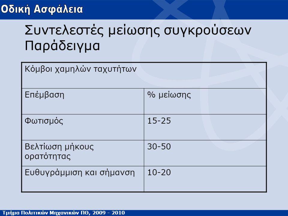 Τμήμα Πολιτικών Μηχανικών ΠΘ, 2009 - 2010 Συντελεστές μείωσης συγκρούσεων Παράδειγμα Κόμβοι χαμηλών ταχυτήτων Επέμβαση% μείωσης Φωτισμός15-25 Βελτίωση
