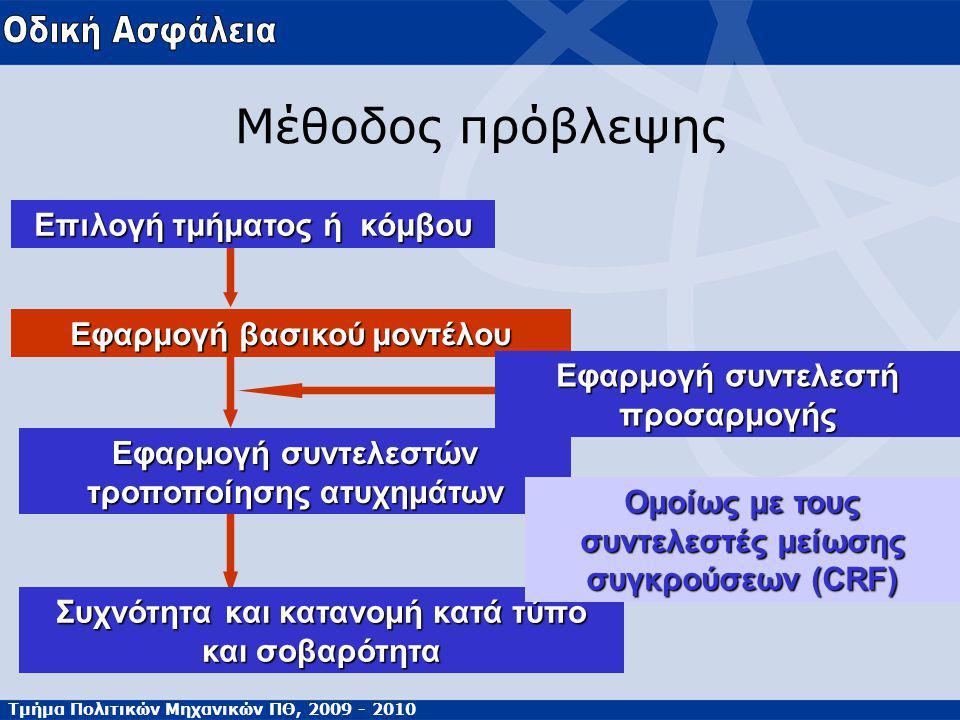 Τμήμα Πολιτικών Μηχανικών ΠΘ, 2009 - 2010 Μέθοδος πρόβλεψης Επιλογή τμήματος ή κόμβου Εφαρμογή βασικού μοντέλου Εφαρμογή συντελεστών τροποποίησης ατυχ